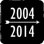 POROVNANIE 2004 2014